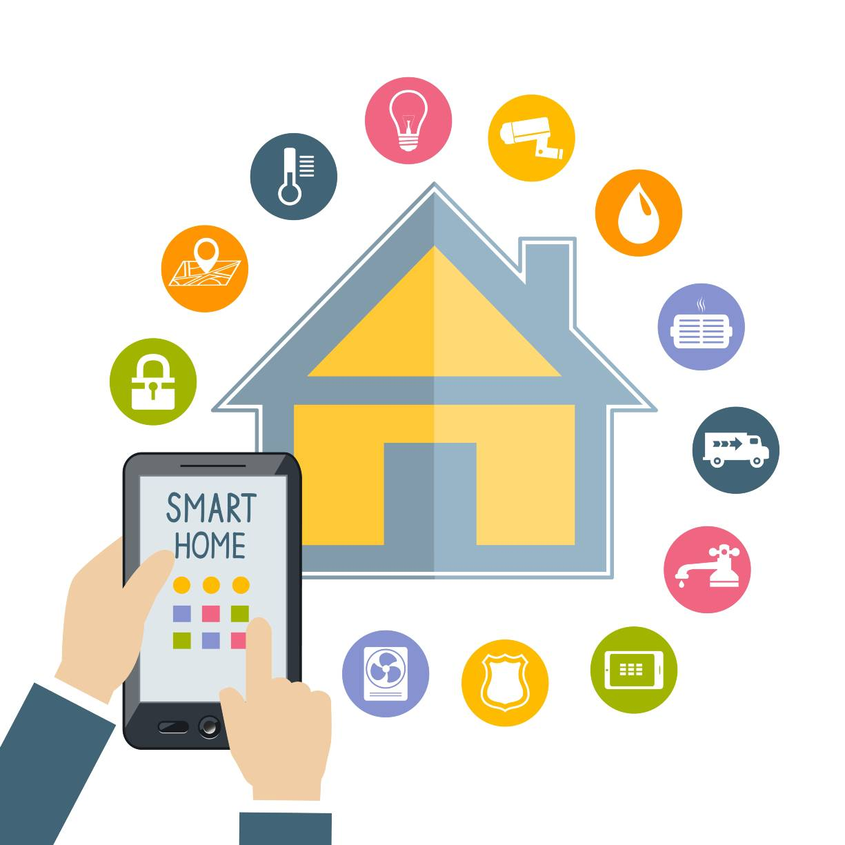 Smart Home Somfy Appsteuerung
