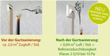 Bekannt Ihre Experten für Rollladen und Sonnenschutz in Memmingen - DiHa DU43
