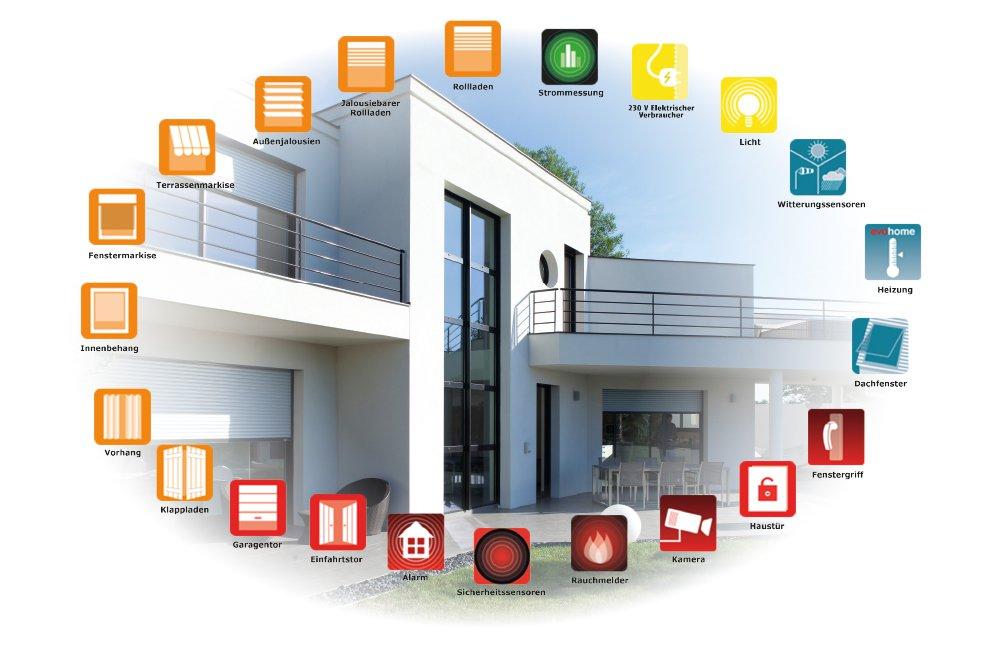 Machen Sie Ihr Haus Zum Smart Home