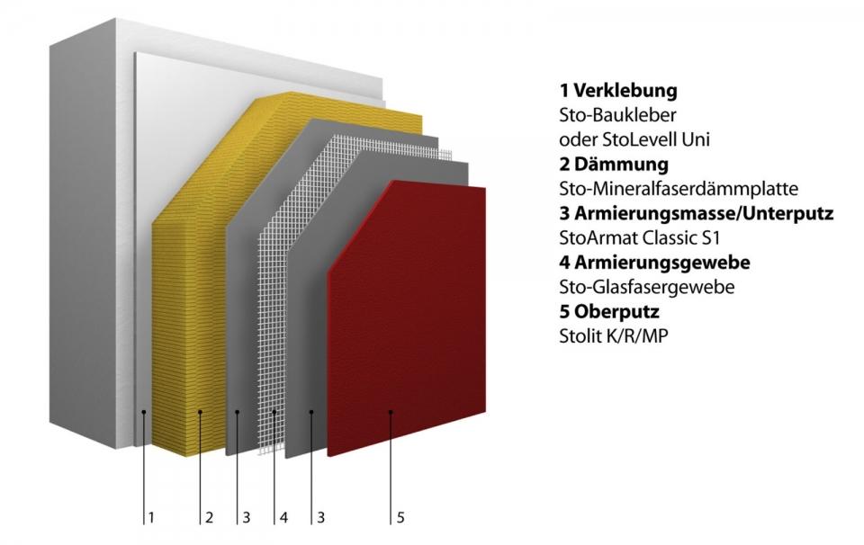 Beller GmbH Malerwerkstätte - Ihr Maler und Tapezierer in Heidenheim ...
