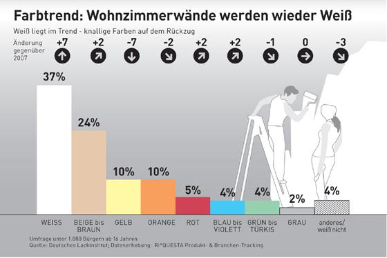Ihr Malermeister in Greifswald - Informationen